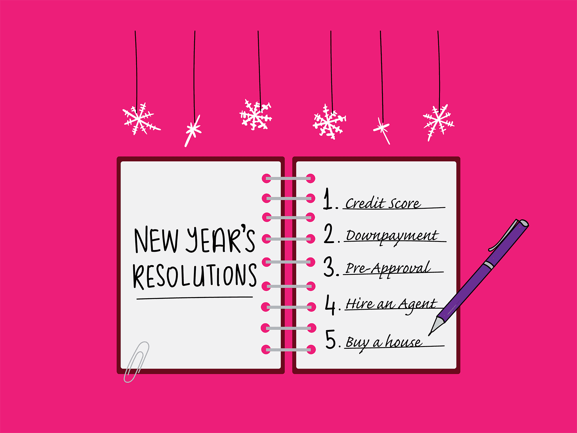 new years resolutions for first-time buyers